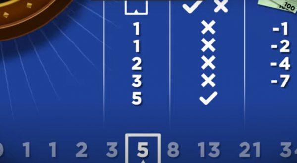 Ganar a la Ruleta Usando La Estrategia Fibonacci